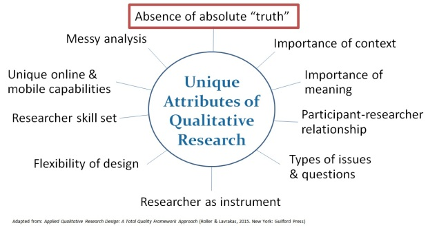 Characteristics of qualitative research