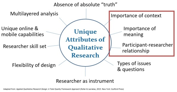 Qualitative research attributes